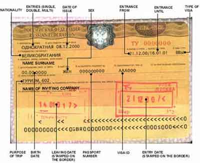 How To Obtain A Russian Visa