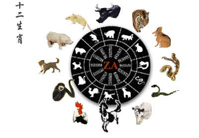 Japanese-Zodiac-Wheel